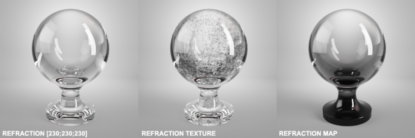 refraction_types