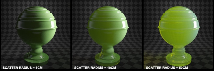 scatter_radius